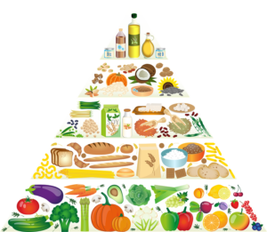pyramide aliments